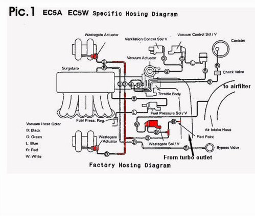 Stock Boost Control Functionality on light wiring diagram australia