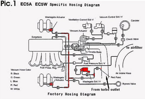 Cooper Gfci Switch Wiring Diagram moreover Headlight Switch Wiring Diagram also 2000 Dodge Grand Caravan Engine Diagram additionally 2mzez 2005 Jeep Liberty Car Won T Start No Solenoid Clicking No Trying as well F150 Starter Solenoid Diagram. on mini cooper starter wiring diagram